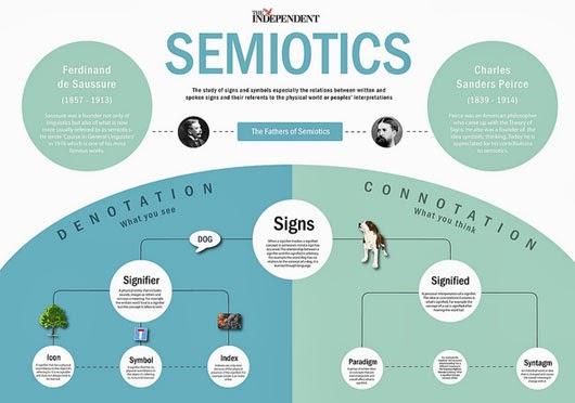 semiotics-in-graphic-design-4
